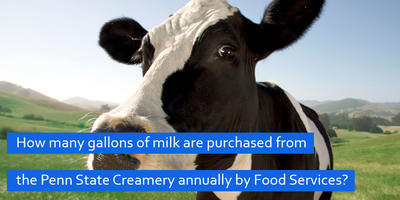 How many gallons of milk are purchased from the Penn State Creamery annually by Food Services? Fun Facts cow